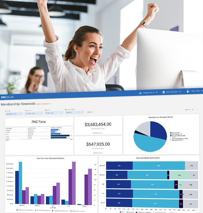 More Info for Pac Fund Dashboards are Here!