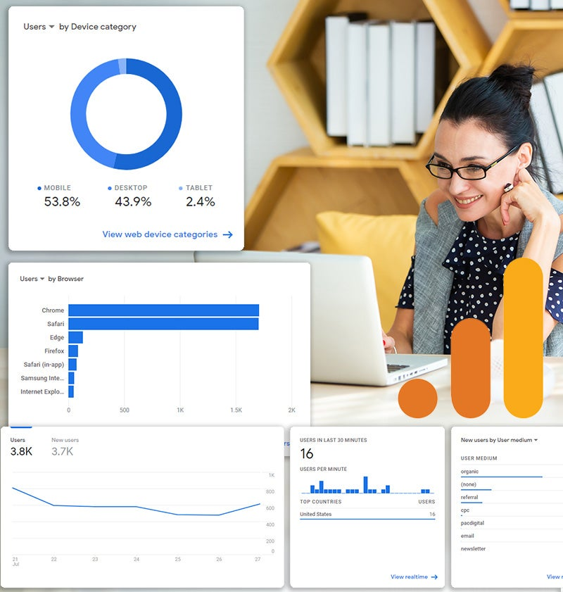More Info for Preparing for Success with Google Analytics